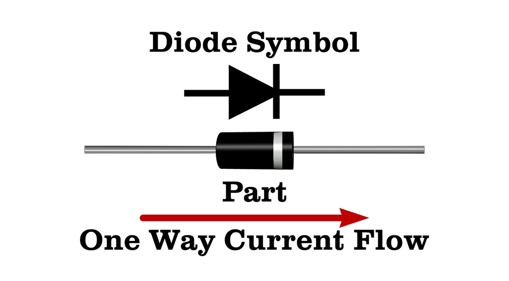 WTF is a Diode