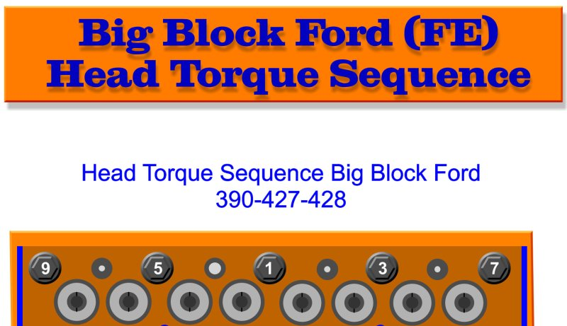 Ford (FE) Head Torque Sequence