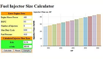 Fuel Injector Size Calculator