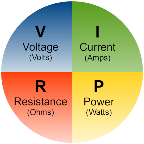 Ohms Law Relationship
