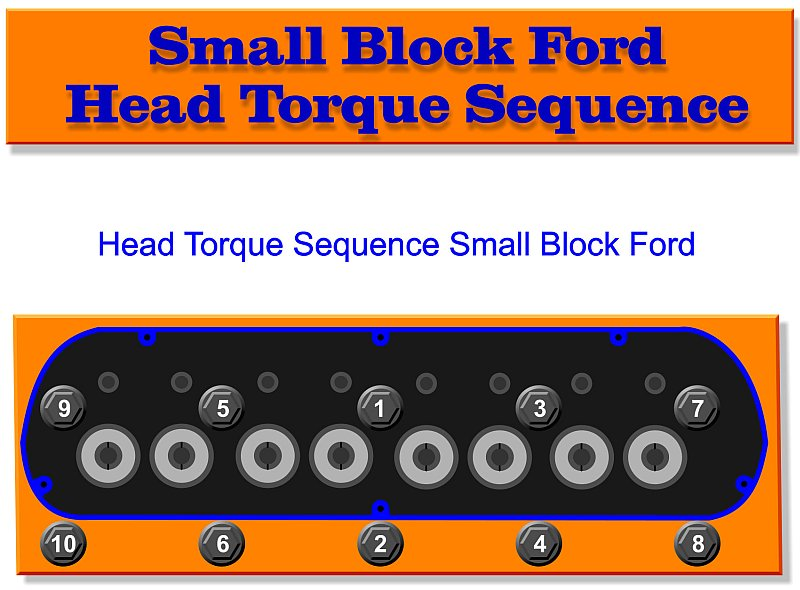 Small Block Ford Head Torque Sequence