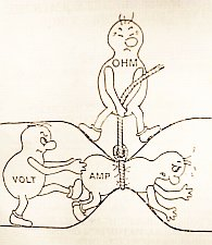 Ohms Law - Simple Explination