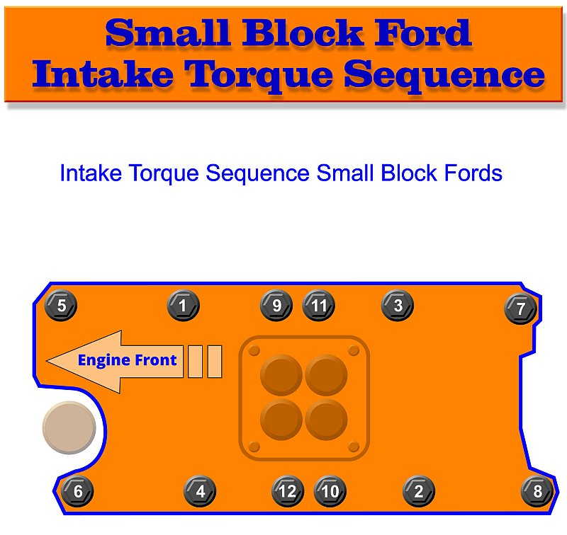 Small Block Ford Intake Torque Sequence