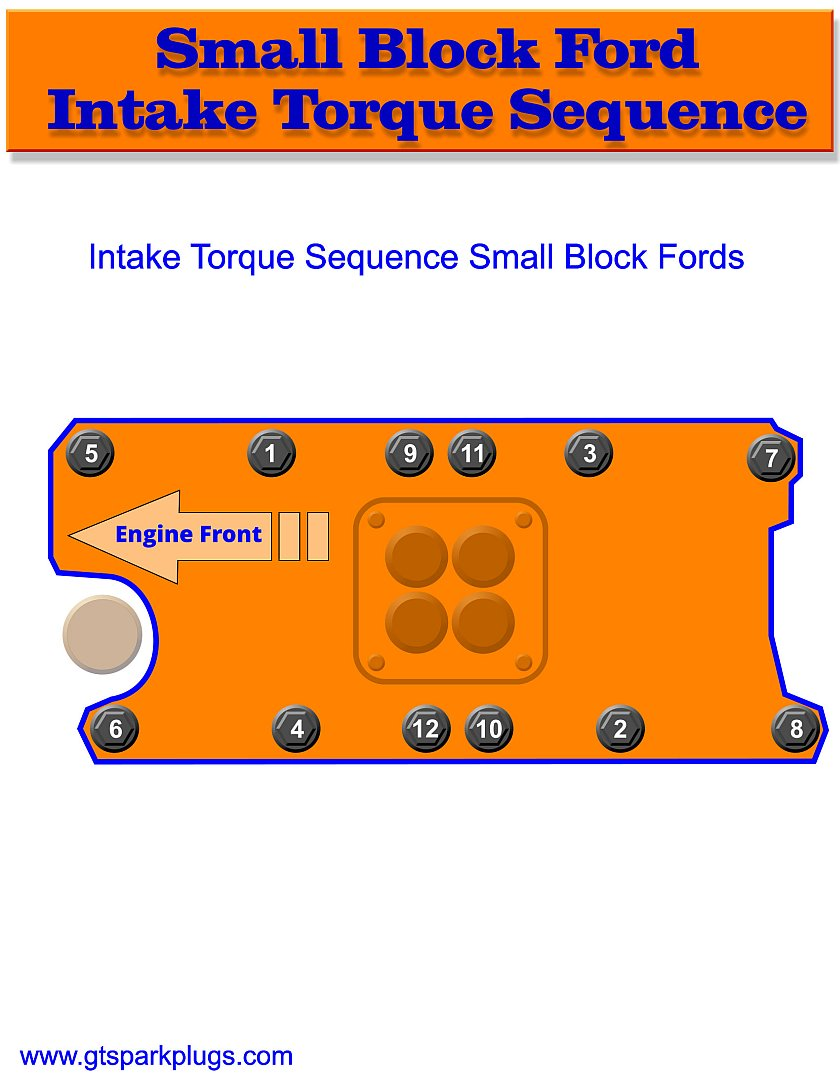 Ford Small Block Intake Bolt Torque Sequence