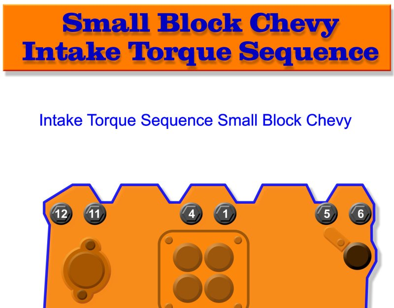 Small Block Chevy Intake Manifold Torque Sequence