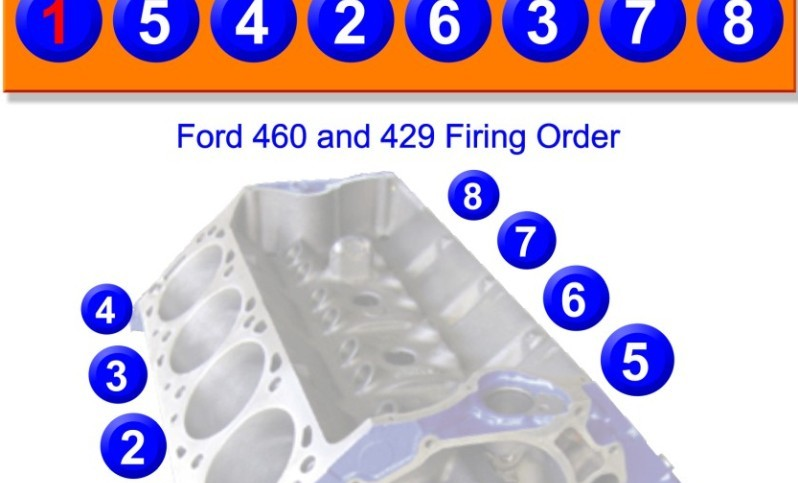 Ford 460 and 429 Firing Order