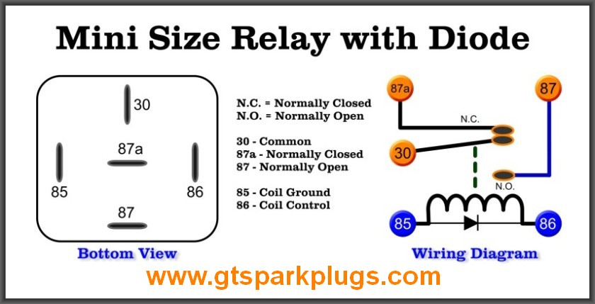 Fuse Box Diagram For 54 Plate Astra Diesel in addition Texas 20Longhorns 20logo besides Intro Automotive Relays as well 12 Volt Regulator Diagram further Relays2. on relay suppressor