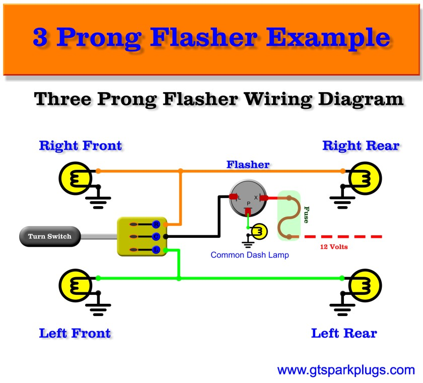 3 Prong Switch Wiring