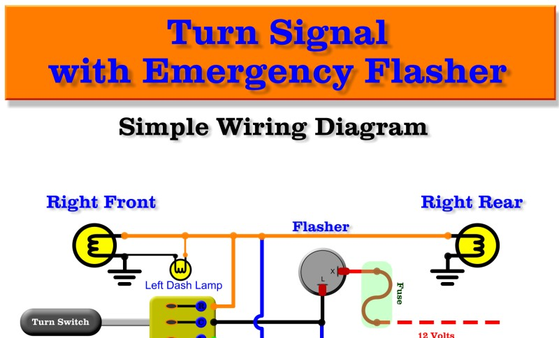 Flashers and Turn Signals