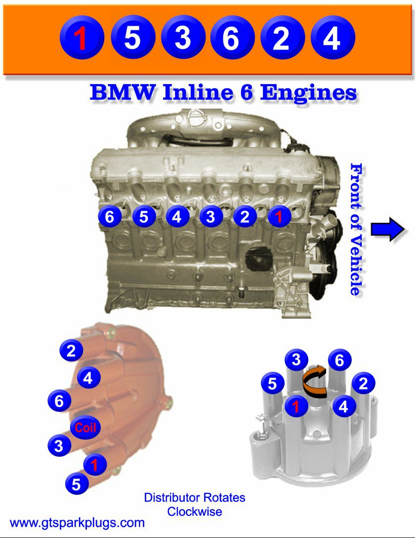 Bmw Inline Firing Order X