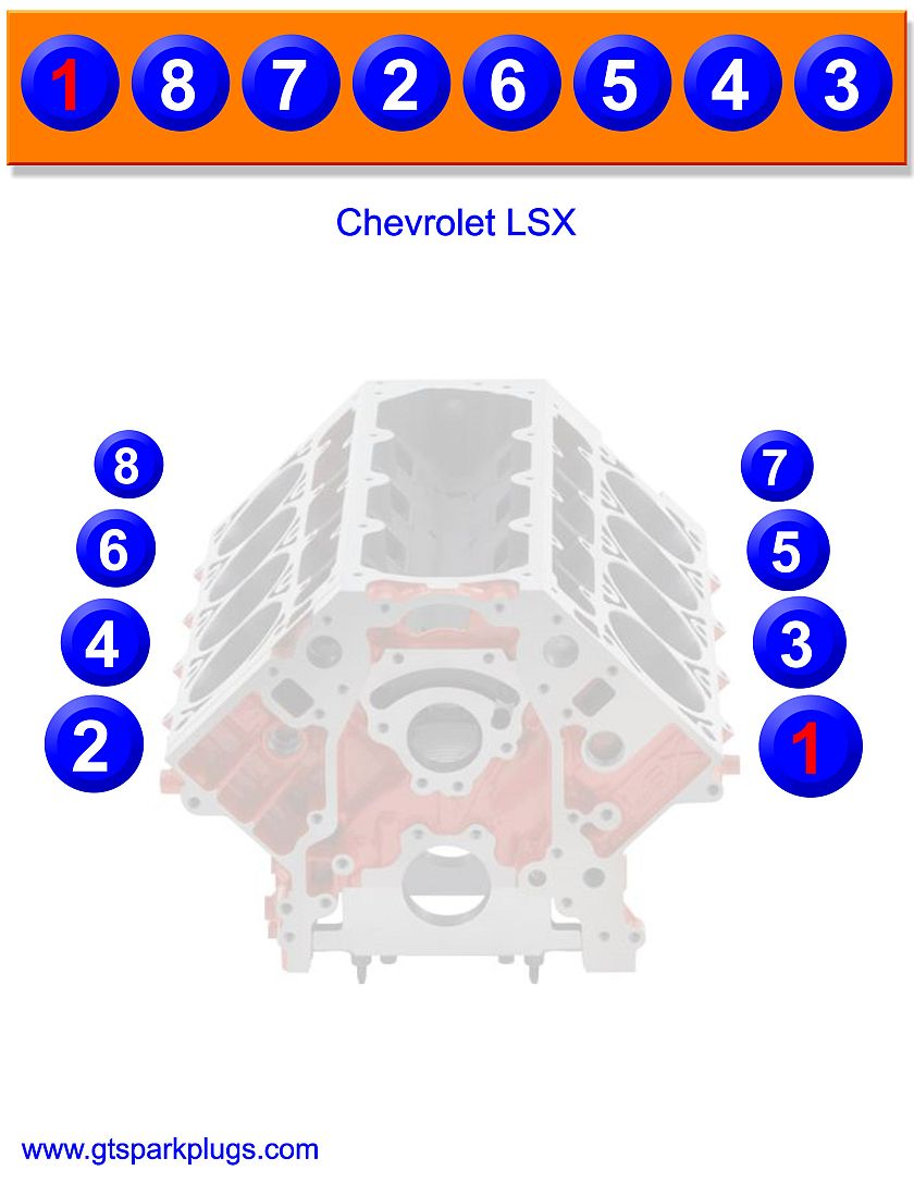 Chevy Lsx Firing Order on Chevy 4 3 V6 Firing Order