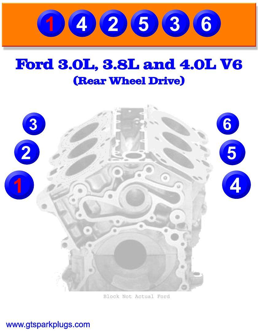 Ford Rwd V Firing Order X