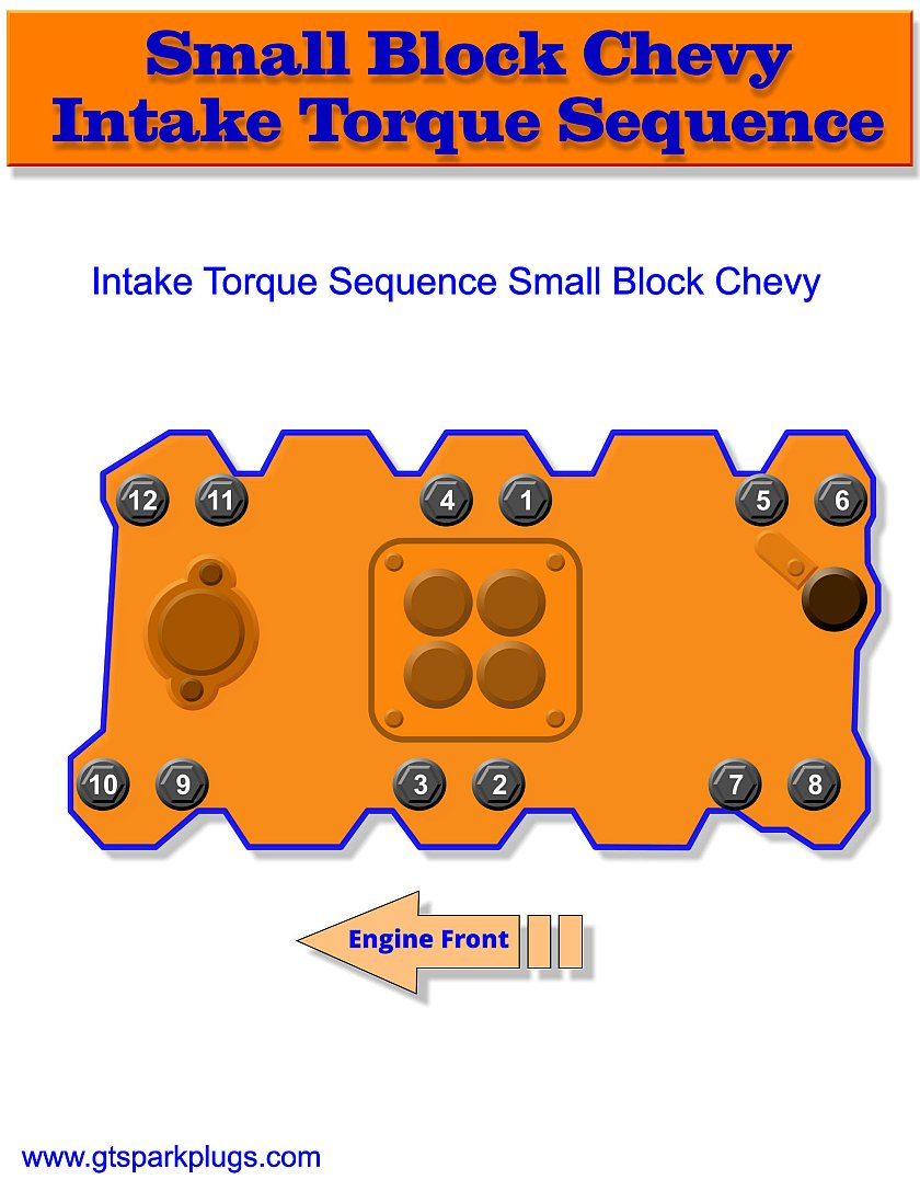 Small Block Chevy Intake Torque Sequence Gtsparkplugs