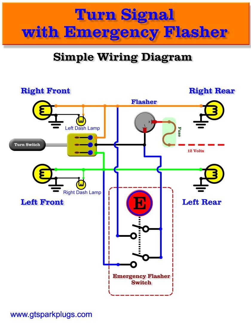 automotive flashers gtsparkplugs rh gtsparkplugs com Basic Turn Signal Wiring Diagram Turn Signal Switch Wiring Diagram