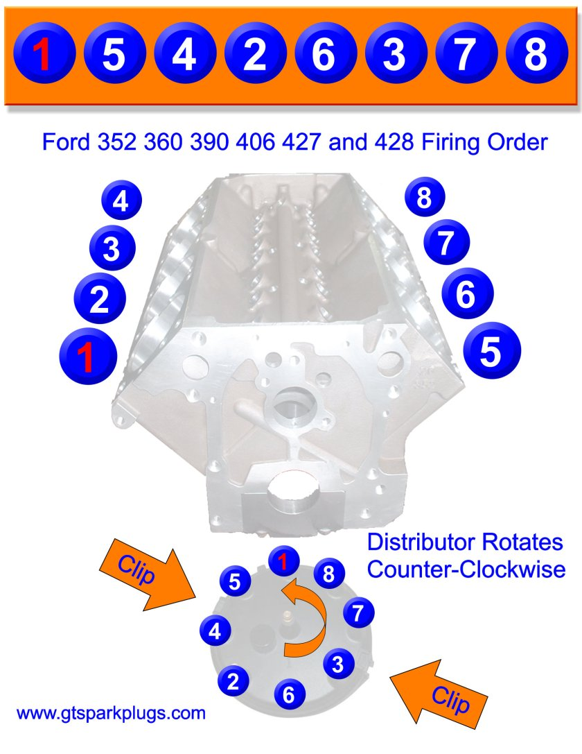 ford 64 serpentine belt diagram big block ford fe 390 427 428 firing order gtsparkplugs #1