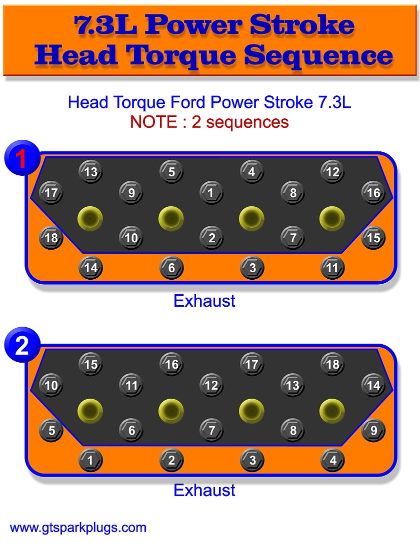 Ford Powerstroke Head Torque
