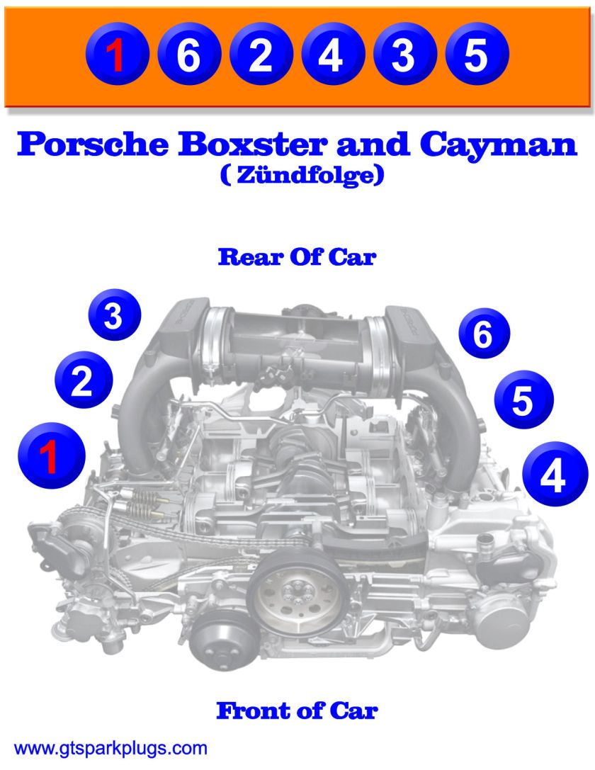 Porsche Boxster Firing Order X on Flathead Ford Engine Diagram