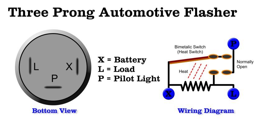 automotive flashers gtsparkplugs rh gtsparkplugs com 3 pin flasher wiring diagram 3 pin flasher relay wiring diagram manual